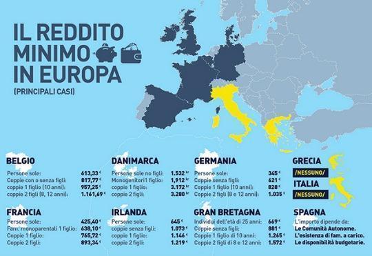 infografica-reddito-minimo-540.jpg